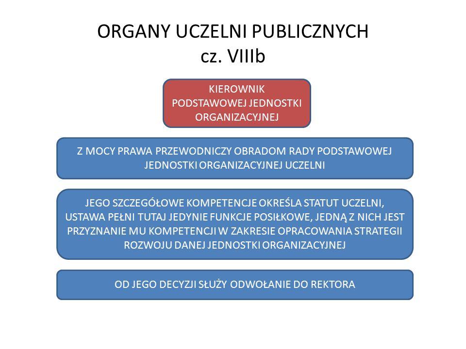 ORGANY UCZELNI PUBLICZNYCH cz. VIIIb KIEROWNIK PODSTAWOWEJ JEDNOSTKI ORGANIZACYJNEJ Z MOCY PRAWA PRZEWODNICZY OBRADOM RADY PODSTAWOWEJ JEDNOSTKI ORGAN