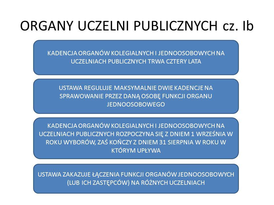 ORGANY UCZELNI PUBLICZNYCH cz. Ib KADENCJA ORGANÓW KOLEGIALNYCH I JEDNOOSOBOWYCH NA UCZELNIACH PUBLICZNYCH TRWA CZTERY LATA USTAWA REGULUJE MAKSYMALNI