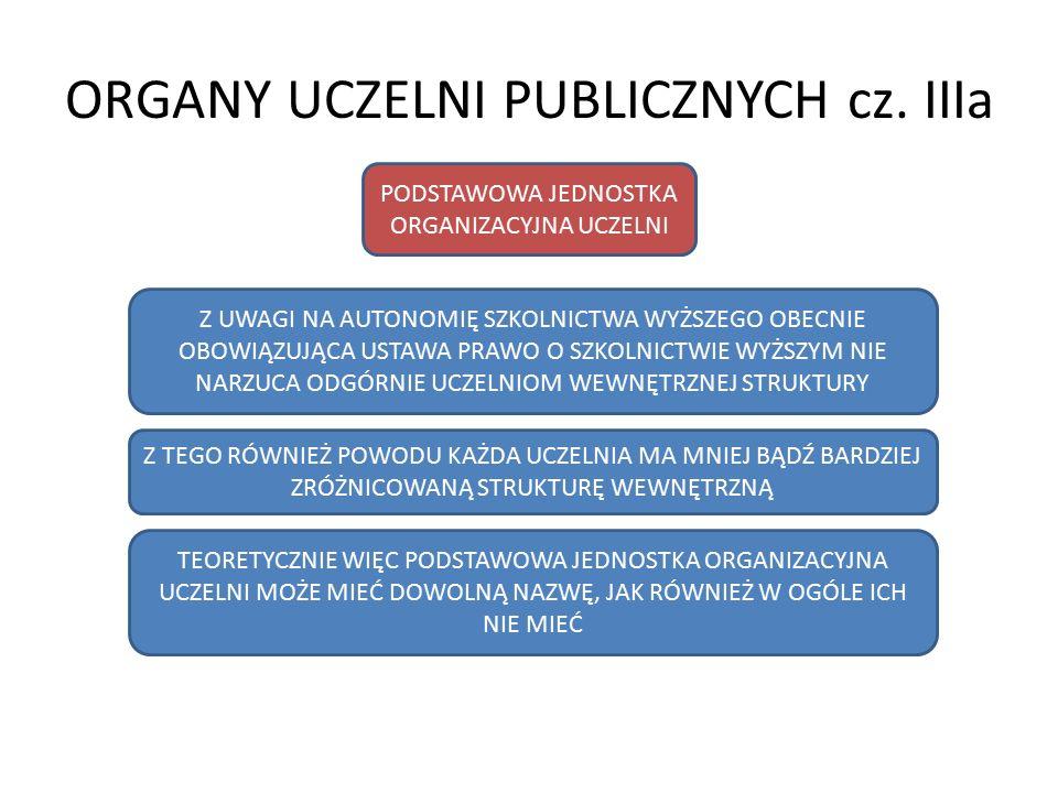 ORGANY UCZELNI PUBLICZNYCH cz. IIIa PODSTAWOWA JEDNOSTKA ORGANIZACYJNA UCZELNI Z UWAGI NA AUTONOMIĘ SZKOLNICTWA WYŻSZEGO OBECNIE OBOWIĄZUJĄCA USTAWA P