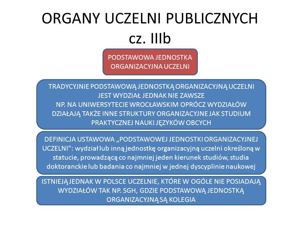 ORGANY UCZELNI PUBLICZNYCH cz. IIIb PODSTAWOWA JEDNOSTKA ORGANIZACYJNA UCZELNI ISTNIEJĄ JEDNAK W POLSCE UCZELNIE, KTÓRE W OGÓLE NIE POSIADAJĄ WYDZIAŁÓ
