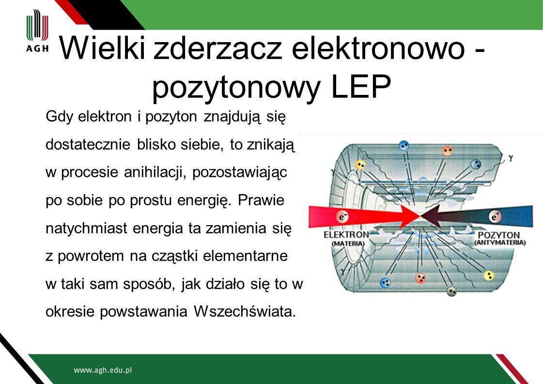 Wielki zderzacz elektronowo - pozytonowy LEP Gdy elektron i pozyton znajdują się dostatecznie blisko siebie, to znikają w procesie anihilacji, pozostawiając po sobie po prostu energię.