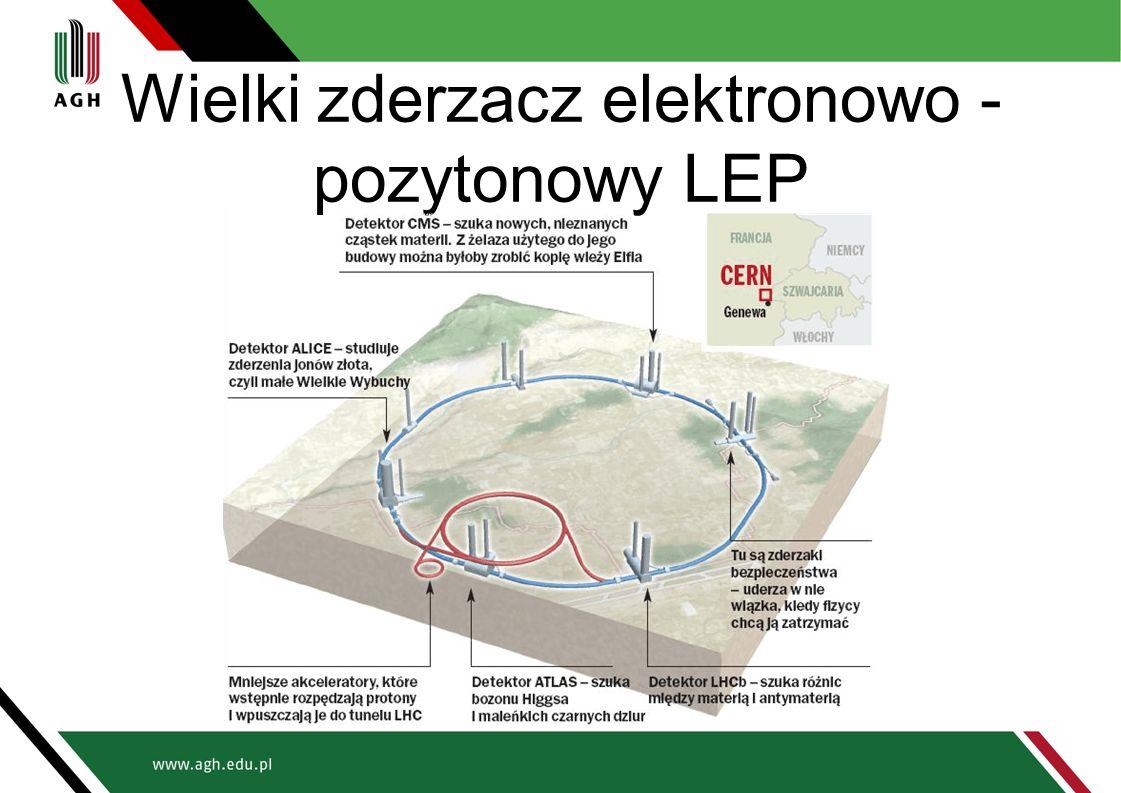 Wielki zderzacz elektronowo - pozytonowy LEP