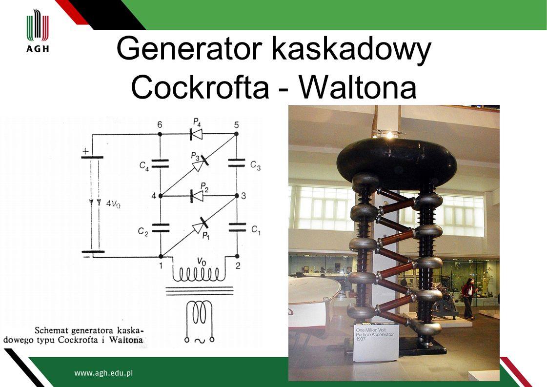 Generator kaskadowy Cockrofta - Waltona