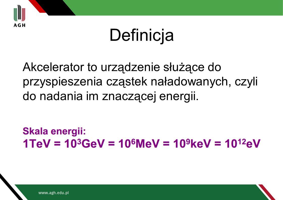 Inne typy akceleratorów Generator elektrostatyczny Van de Graffa Betatron (akcelerator indukcyjny)