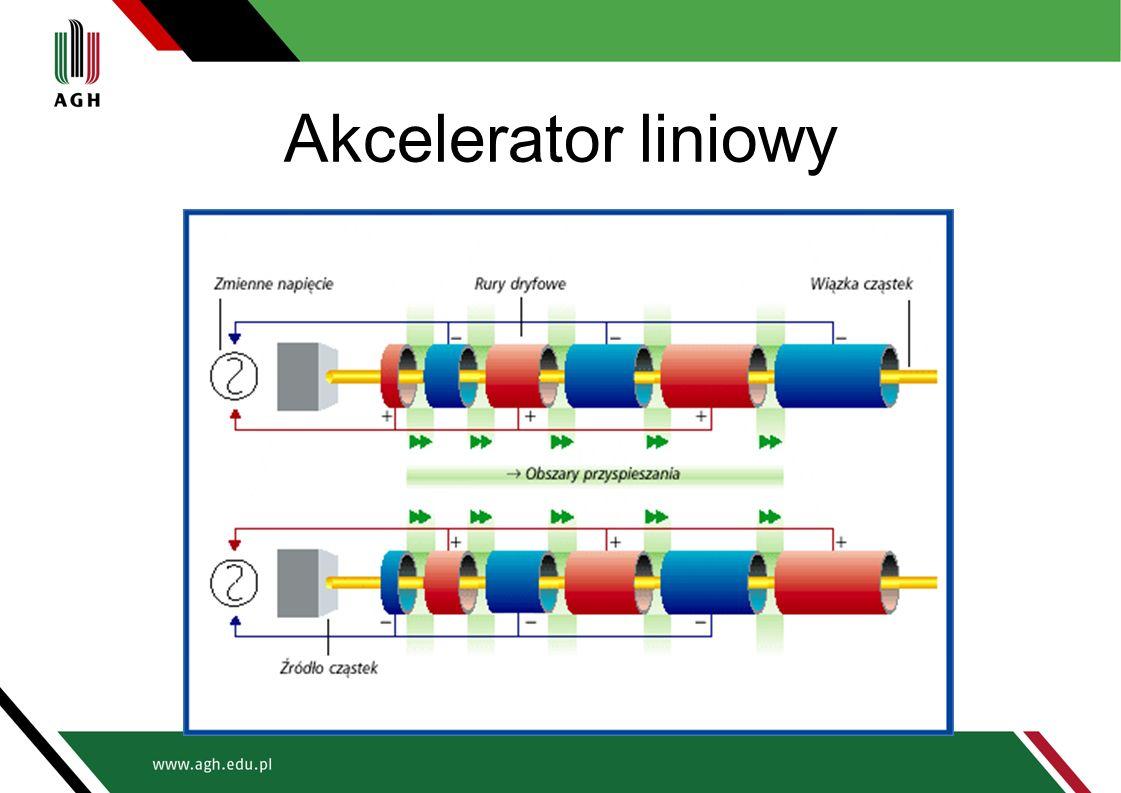 Akcelerator kołowy Podstawowe elementy składowe zderzacza LEP