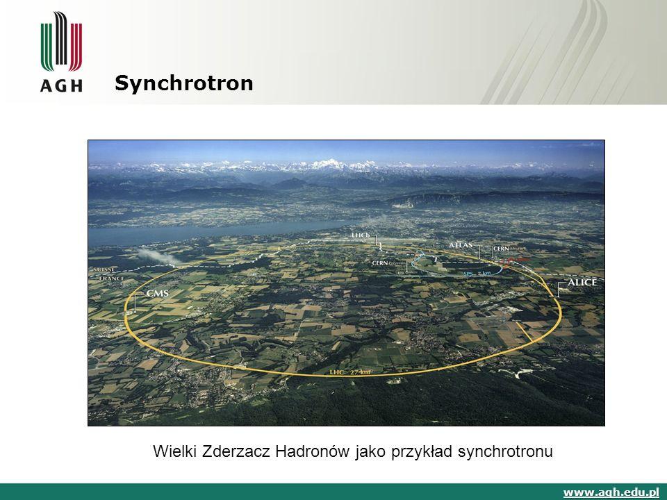 Synchrotron www.agh.edu.pl Wielki Zderzacz Hadronów jako przykład synchrotronu