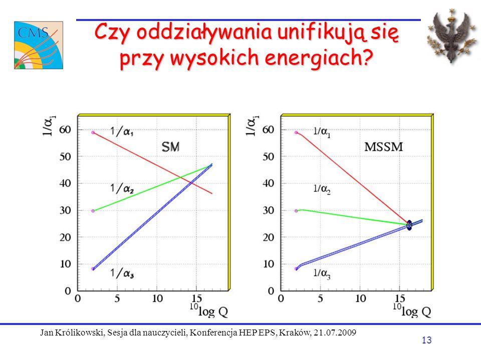 Czy oddziaływania unifikują się przy wysokich energiach.