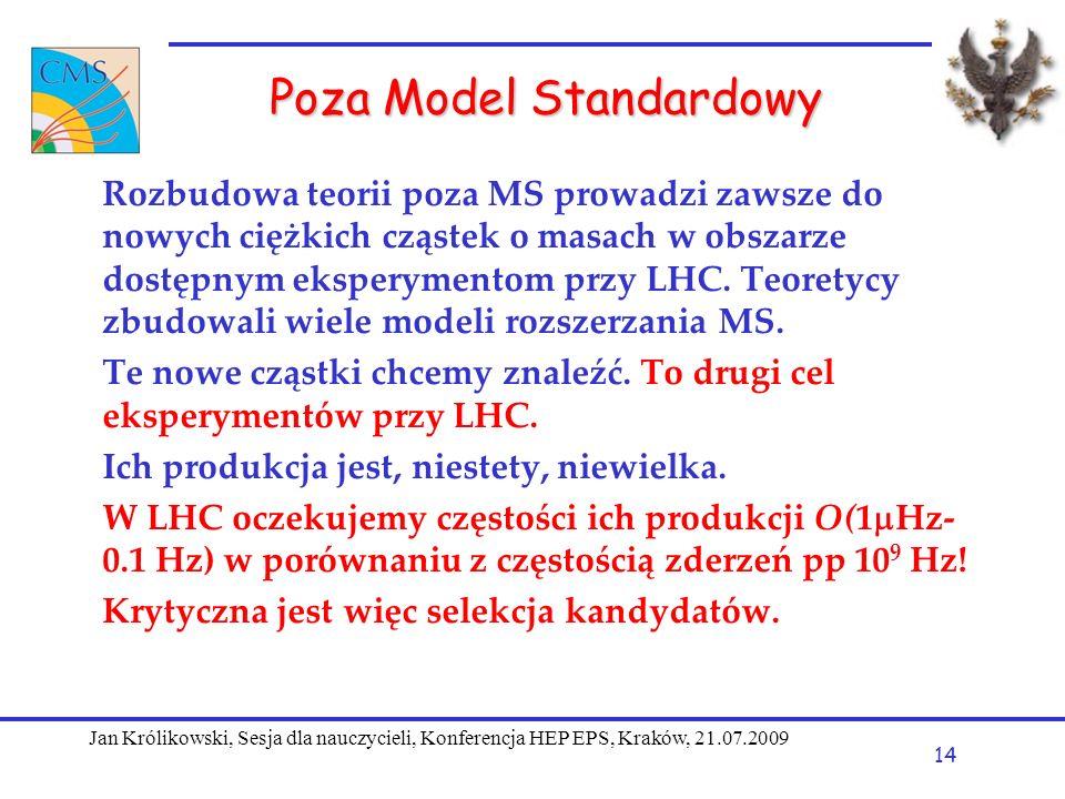 Poza Model Standardowy Rozbudowa teorii poza MS prowadzi zawsze do nowych ciężkich cząstek o masach w obszarze dostępnym eksperymentom przy LHC.