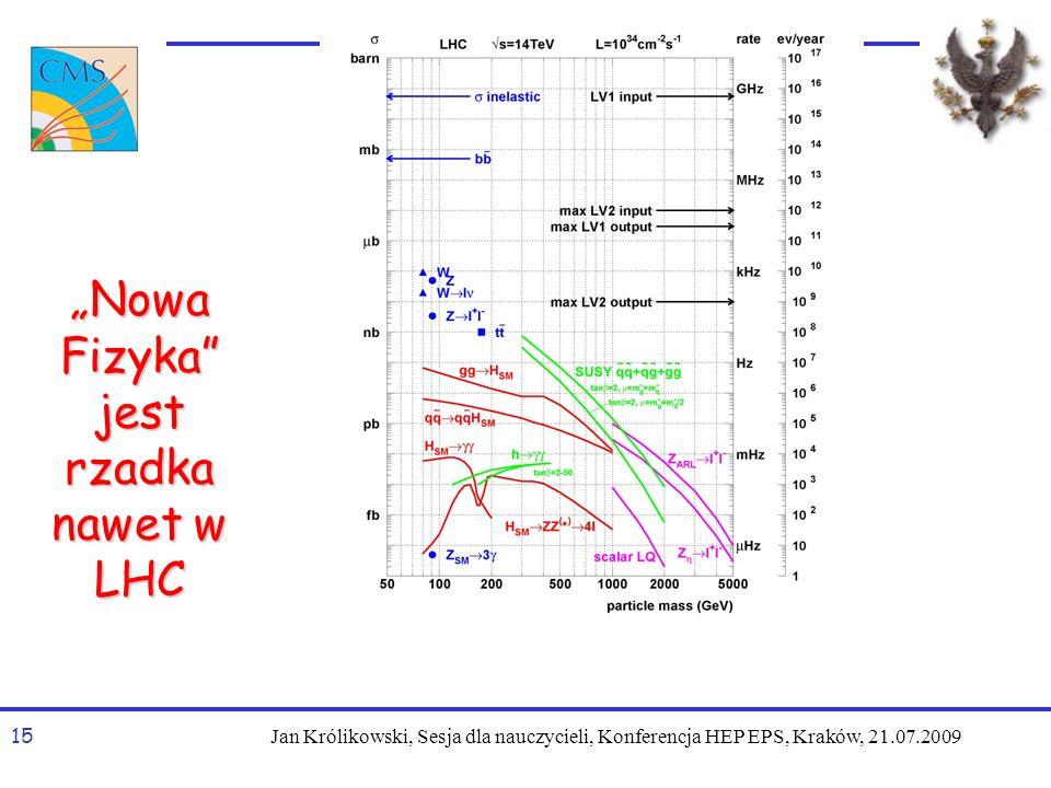 """""""Nowa Fizyka jest rzadka nawet w LHC 15 Jan Królikowski, Sesja dla nauczycieli, Konferencja HEP EPS, Kraków, 21.07.2009"""