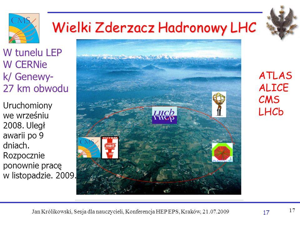 Wielki Zderzacz Hadronowy LHC Jan Królikowski, Sesja dla nauczycieli, Konferencja HEP EPS, Kraków, 21.07.2009 17 ATLAS ALICE CMS LHCb W tunelu LEP W CERNie k/ Genewy- 27 km obwodu Uruchomiony we wrześniu 2008.