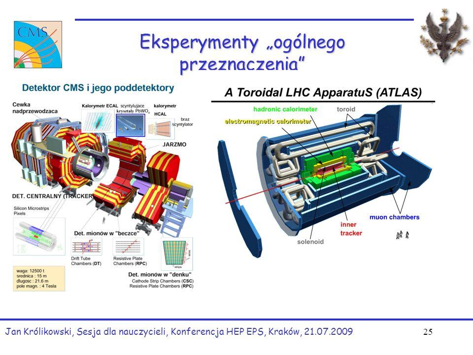 """Eksperymenty """"ogólnego przeznaczenia Jan Królikowski, Sesja dla nauczycieli, Konferencja HEP EPS, Kraków, 21.07.2009 25"""