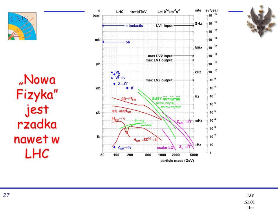 """""""Nowa Fizyka jest rzadka nawet w LHC 27 Jan Król iko wski, Sesj a dla nauc zyci eli, Kon fere ncja HEP EPS, Kra ków, 21.0 7.20 09"""