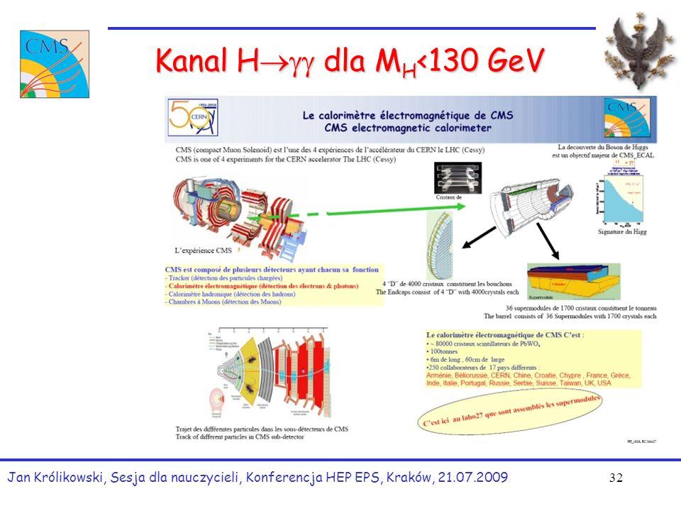 Kanal H  dla M H <130 GeV Jan Królikowski, Sesja dla nauczycieli, Konferencja HEP EPS, Kraków, 21.07.2009 32