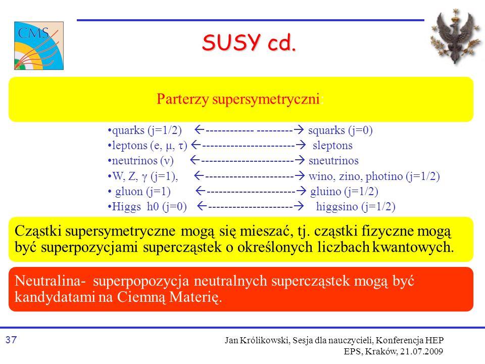 Parterzy supersymetryczni: quarks (j=1/2)  ------------ ---------  squarks (j=0) leptons (e, μ, τ)  -----------------------  sleptons neutrinos (ν)  -----------------------  sneutrinos W, Z, γ (j=1),  ----------------------  wino, zino, photino (j=1/2) gluon (j=1)  ----------------------  gluino (j=1/2) Higgs h0 (j=0)  ---------------------  higgsino (j=1/2) Cząstki supersymetryczne mogą się mieszać, tj.
