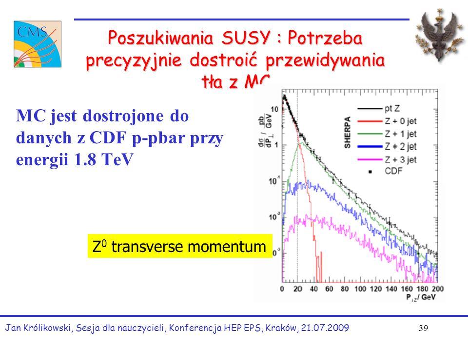 Poszukiwania SUSY : Potrzeba precyzyjnie dostroić przewidywania tła z MC MC jest dostrojone do danych z CDF p-pbar przy energii 1.8 TeV Jan Królikowski, Sesja dla nauczycieli, Konferencja HEP EPS, Kraków, 21.07.2009 39 Z 0 transverse momentum