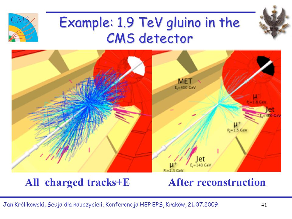 Example: 1.9 TeV gluino in the CMS detector All charged tracks+E After reconstruction Jan Królikowski, Sesja dla nauczycieli, Konferencja HEP EPS, Kra