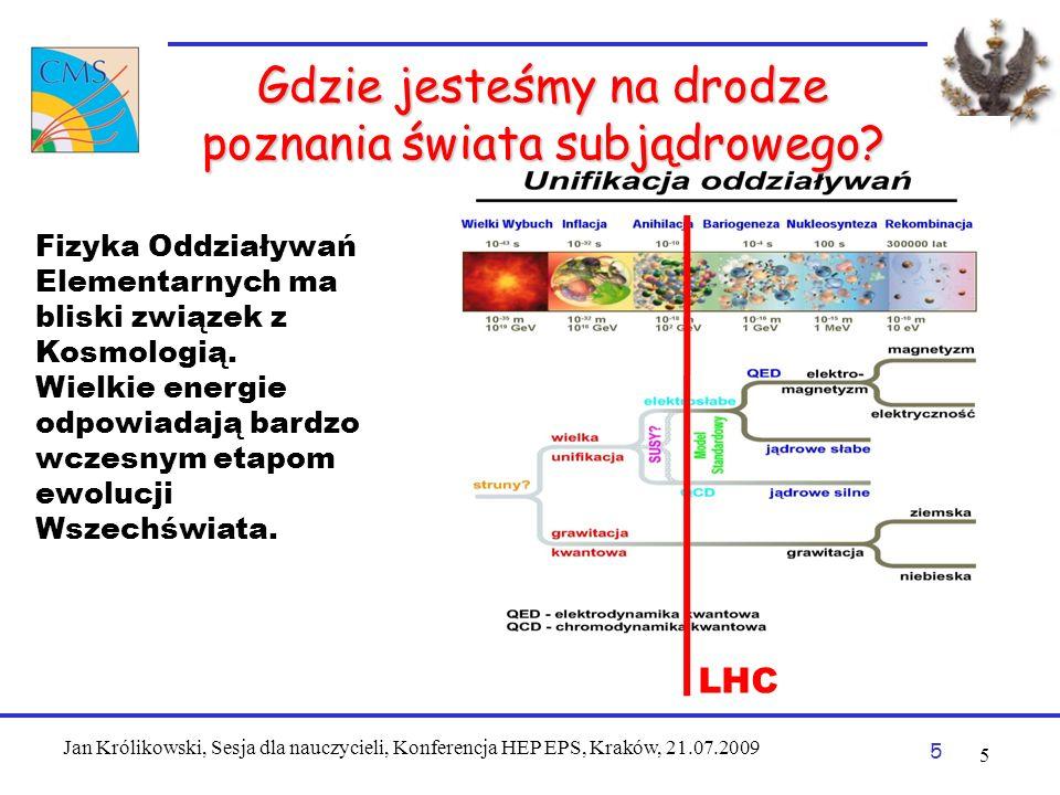 5 Fizyka Oddziaływań Elementarnych ma bliski związek z Kosmologią.