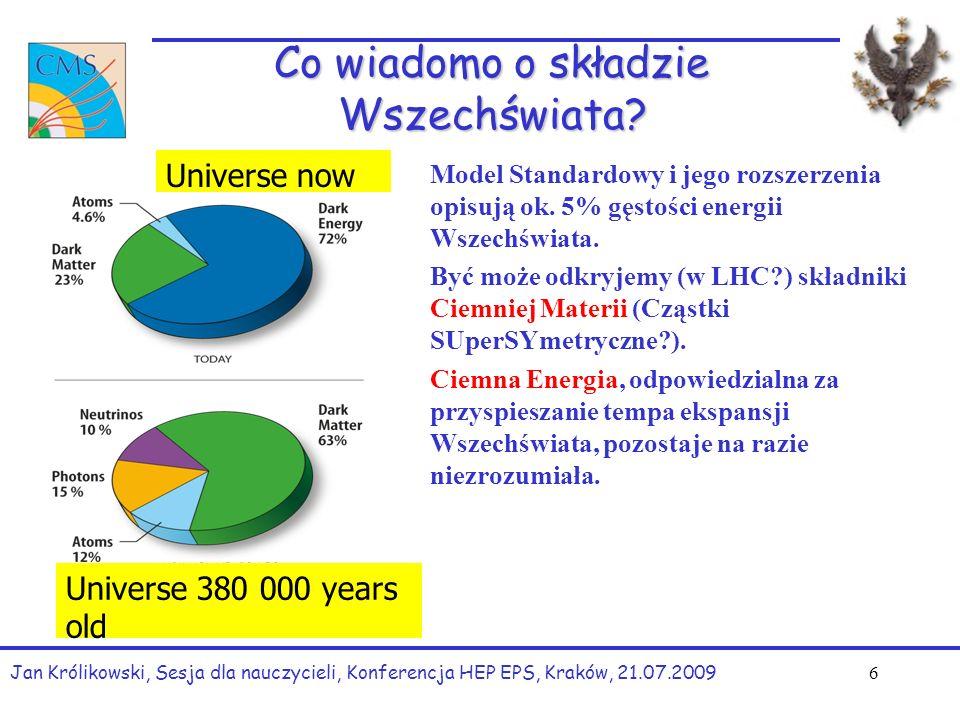 Co wiadomo o składzie Wszechświata. Model Standardowy i jego rozszerzenia opisują ok.