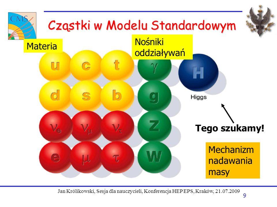 9 Cząstki w Modelu Standardowym Tego szukamy! Materia Nośniki oddziaływań Mechanizm nadawania masy