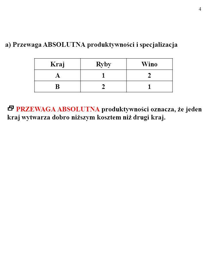 4 a) Przewaga ABSOLUTNA produktywności i specjalizacja KrajRybyWino A12 B21  PRZEWAGA ABSOLUTNA produktywności oznacza, że jeden kraj wytwarza dobro niższym kosztem niż drugi kraj.