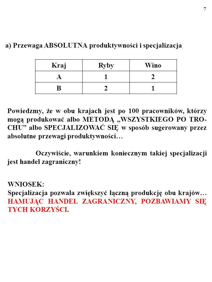 """7 a) Przewaga ABSOLUTNA produktywności i specjalizacja KrajRybyWino A12 B21 Powiedzmy, że w obu krajach jest po 100 pracowników, którzy mogą produkować albo METODĄ """"WSZYSTKIEGO PO TRO- CHU albo SPECJALIZOWAĆ SIĘ w sposób sugerowany przez absolutne przewagi produktywności… Oczywiście, warunkiem koniecznym takiej specjalizacji jest handel zagraniczny."""