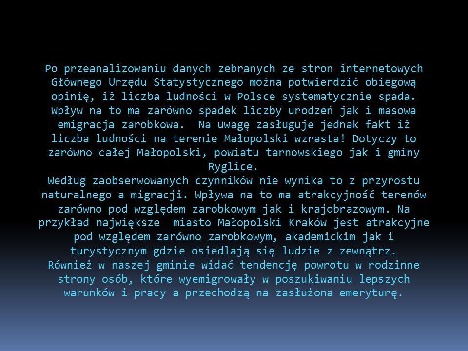 Po przeanalizowaniu danych zebranych ze stron internetowych Głównego Urzędu Statystycznego można potwierdzić obiegową opinię, iż liczba ludności w Polsce systematycznie spada.