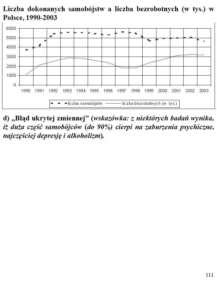 BEZROBOCIE A NIEUDANE SAMOBÓJSTWA W POLSCE (Zob. Kurowska, A.