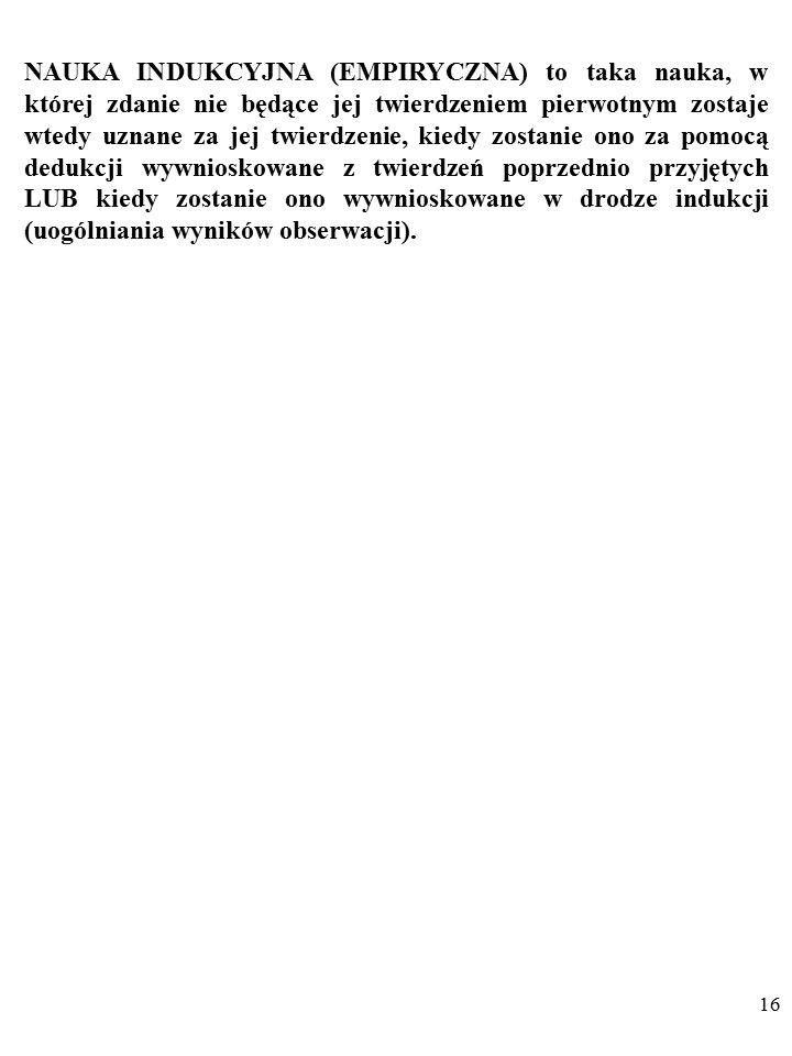 15 NAUKA DEDUKCYJNA (FORMALNA) to taka nauka, w której zdanie nie będące jej twierdzeniem pierwotnym zostaje tylko wtedy uznane za jej twierdzenie, kiedy zostanie ono za pomocą dedukcji wywnioskowane z twierdzeń poprzednio przyjętych.