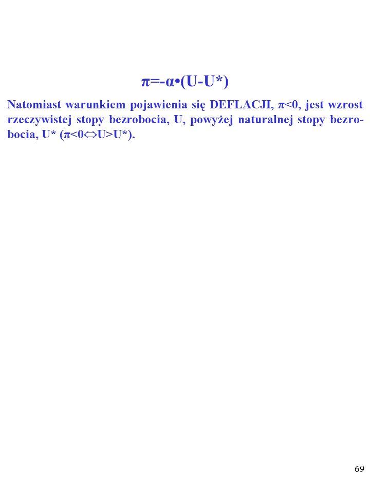 68 π=-α(U-U*) Jak widać, warunkiem pojawienia się INFLACJI, π>0, jest spadek rzeczywistej stopy bezrobocia, U, poniżej naturalnej stopy bezrobo- cia, U* (π>0  U<U*).