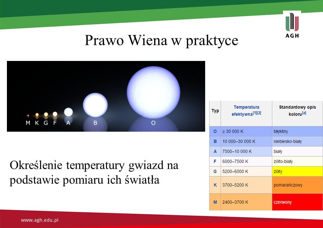 Prawo Wiena w praktyce Określenie temperatury gwiazd na podstawie pomiaru ich światła