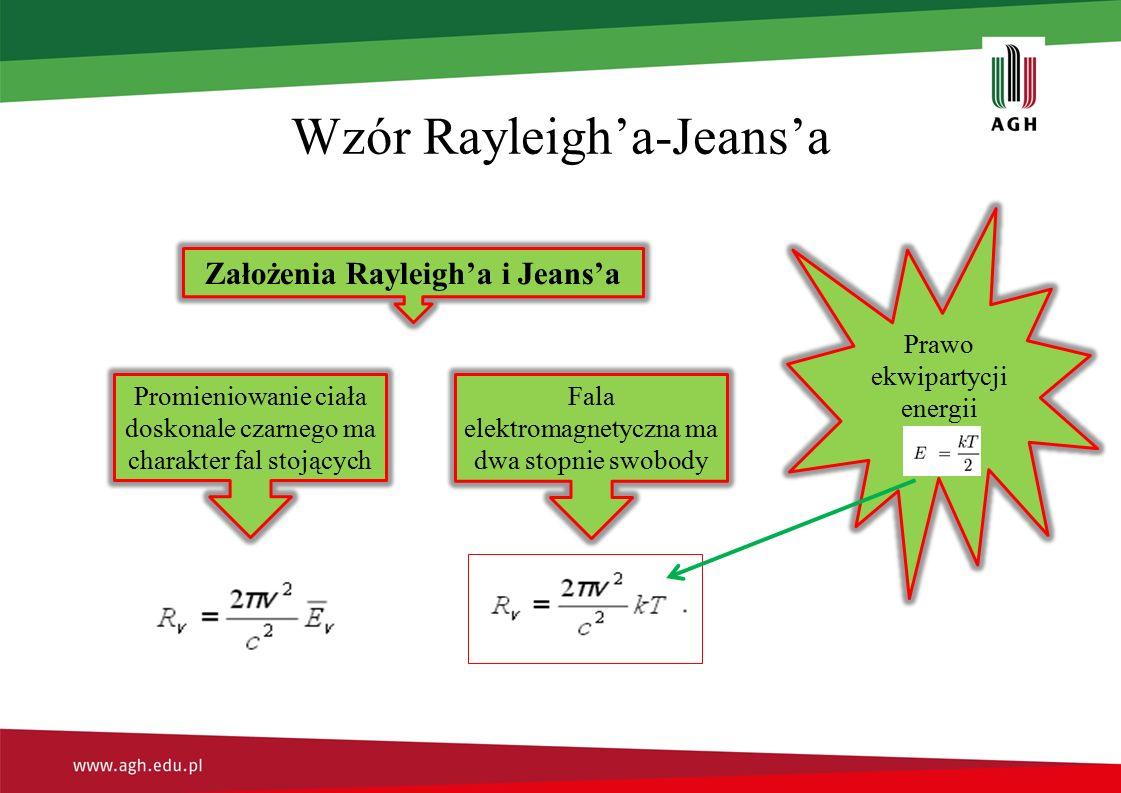 Wzór Rayleigh'a-Jeans'a Promieniowanie ciała doskonale czarnego ma charakter fal stojących Fala elektromagnetyczna ma dwa stopnie swobody Założenia Rayleigh'a i Jeans'a Prawo ekwipartycji energii