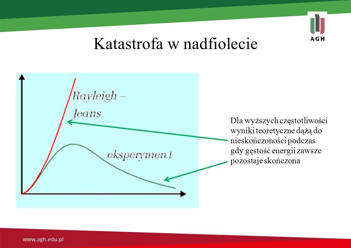 Katastrofa w nadfiolecie Dla wyższych częstotliwości wyniki teoretyczne dążą do nieskończoności podczas gdy gęstość energii zawsze pozostaje skończona