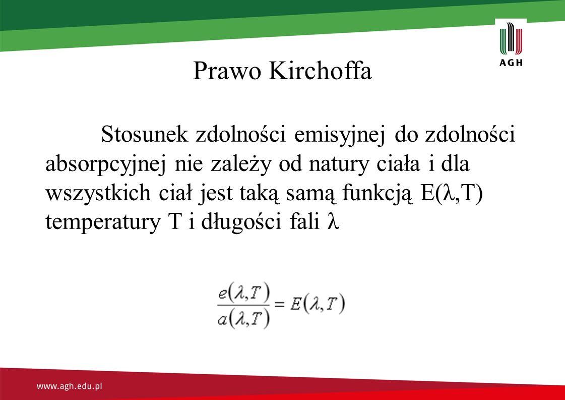 Prawo Kirchoffa Stosunek zdolności emisyjnej do zdolności absorpcyjnej nie zależy od natury ciała i dla wszystkich ciał jest taką samą funkcją E(λ,T)
