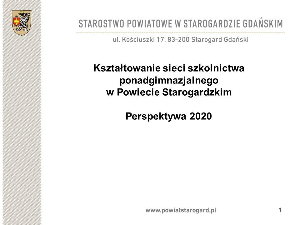 1 Kształtowanie sieci szkolnictwa ponadgimnazjalnego w Powiecie Starogardzkim Perspektywa 2020