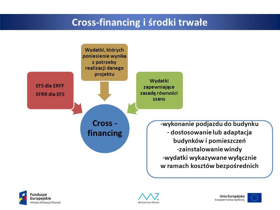 Cross-financing i środki trwałe Cross - financing EFS dla ERFF EFRR dla EFS Wydatki, których poniesienie wynika z potrzeby realizacji danego projektu Wydatki zapewniające zasadę równości szans -wykonanie podjazdu do budynku - dostosowanie lub adaptacja budynków i pomieszczeń -zainstalowanie windy -wydatki wykazywane wyłącznie w ramach kosztów bezpośrednich