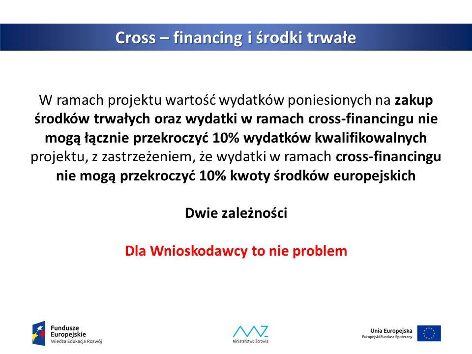Cross – financing i środki trwałe W ramach projektu wartość wydatków poniesionych na zakup środków trwałych oraz wydatki w ramach cross-financingu nie mogą łącznie przekroczyć 10% wydatków kwalifikowalnych projektu, z zastrzeżeniem, że wydatki w ramach cross-financingu nie mogą przekroczyć 10% kwoty środków europejskich Dwie zależności Dla Wnioskodawcy to nie problem
