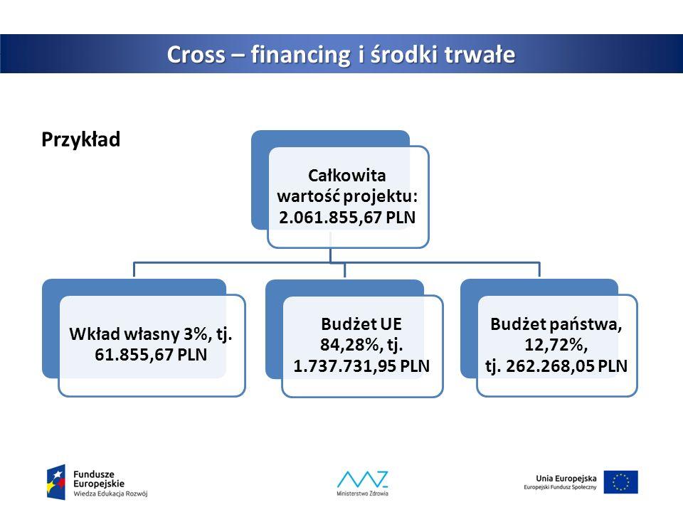 Cross – financing i środki trwałe Przykład Całkowita wartość projektu: 2.061.855,67 PLN Wkład własny 3%, tj.