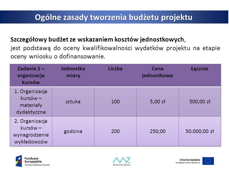 6 Ogólne zasady tworzenia budżetu projektu Szczegółowy budżet ze wskazaniem kosztów jednostkowych, jest podstawą do oceny kwalifikowalności wydatków projektu na etapie oceny wniosku o dofinansowanie.