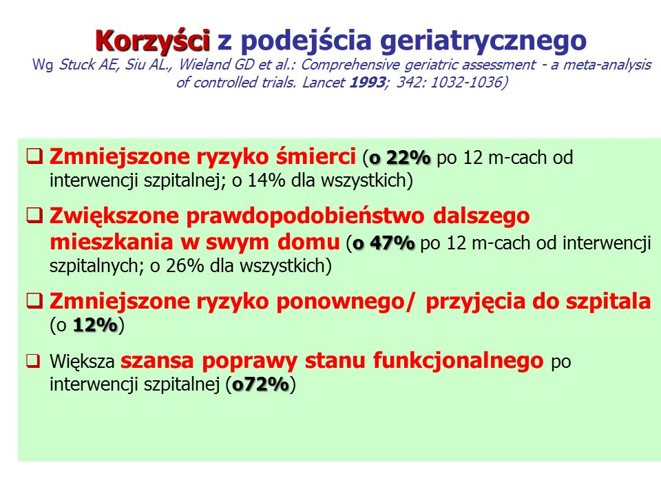 Korzyści z podejścia geriatrycznego Wg Korzyści z podejścia geriatrycznego Wg Stuck AE, Siu AL., Wieland GD et al.: Comprehensive geriatric assessment - a meta-analysis of controlled trials.