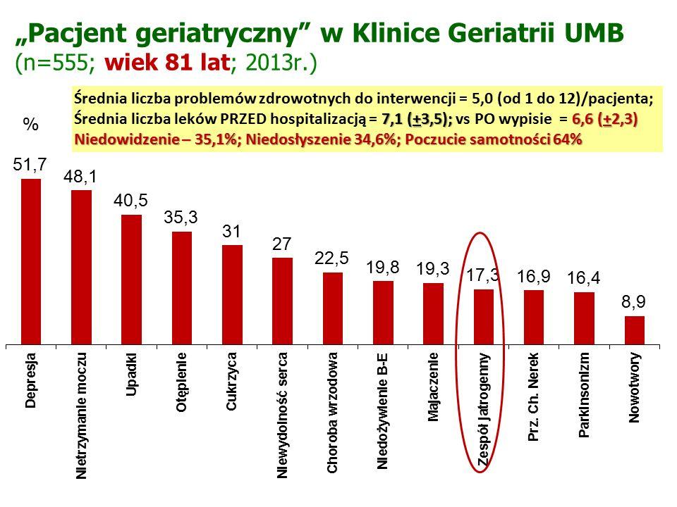 """""""Pacjent geriatryczny w Klinice Geriatrii UMB (n=555; wiek 81 lat; 2013r.) %"""