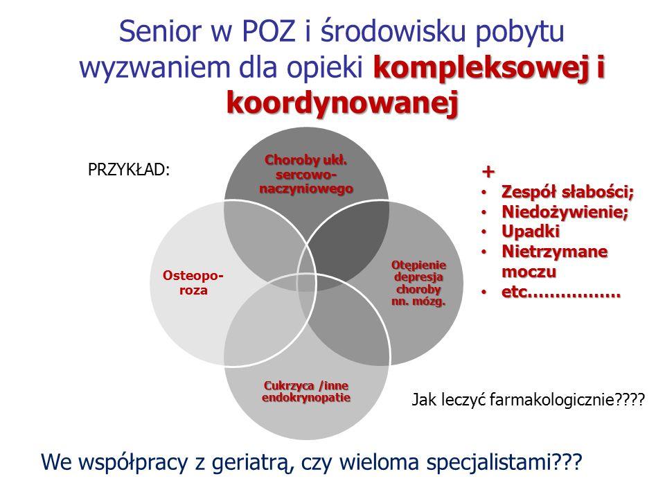 kompleksowej i koordynowanej Senior w POZ i środowisku pobytu wyzwaniem dla opieki kompleksowej i koordynowanej Choroby ukł.