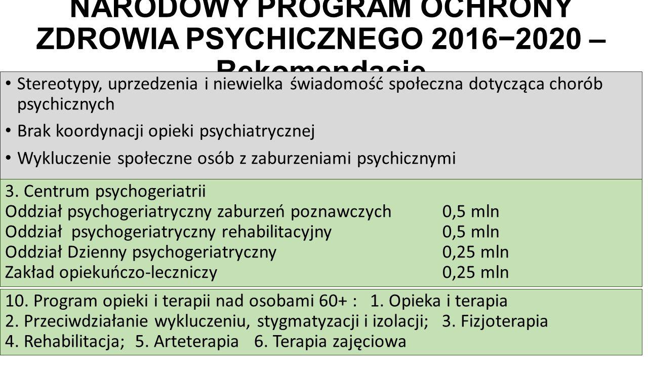 NARODOWY PROGRAM OCHRONY ZDROWIA PSYCHICZNEGO 2016−2020 – Rekomendacje Stereotypy, uprzedzenia i niewielka świadomość społeczna dotycząca chorób psychicznych Brak koordynacji opieki psychiatrycznej Wykluczenie społeczne osób z zaburzeniami psychicznymi 3.