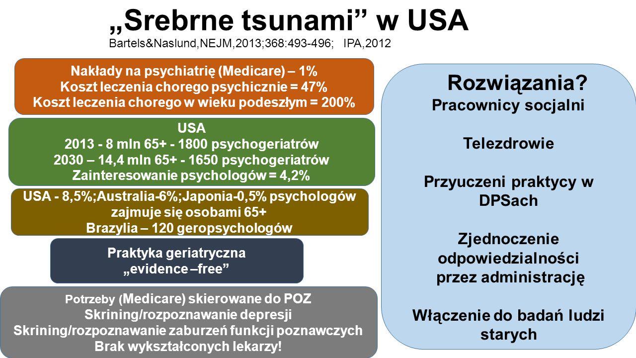 """USA - 8,5%;Australia-6%;Japonia-0,5% psychologów zajmuje się osobami 65+ Brazylia – 120 geropsychologów """"Srebrne tsunami w USA Bartels&Naslund,NEJM,2013;368:493-496; IPA,2012 USA 2013 - 8 mln 65+ - 1800 psychogeriatrów 2030 – 14,4 mln 65+ - 1650 psychogeriatrów Zainteresowanie psychologów = 4,2% Rozwiązania."""