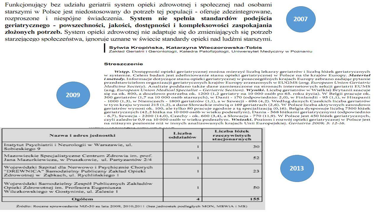 Public Health and Population Policy Edited by Janusz Szymborski RZĄDOWA RADA LUDNOŚCIOWA Warszawa 2012 Copyright © by Rządowa Rada Ludnościowa Warszawa 2012 ISBN 978-83-7027-489-4 Redaktor Władysława Czech-Matuszewska Rządowa Rada Ludnościowa Al.