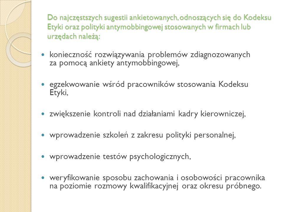 Do najczęstszych sugestii ankietowanych, odnoszących się do Kodeksu Etyki oraz polityki antymobbingowej stosowanych w firmach lub urzędach należą: konieczność rozwiązywania problemów zdiagnozowanych za pomocą ankiety antymobbingowej, egzekwowanie wśród pracowników stosowania Kodeksu Etyki, zwiększenie kontroli nad działaniami kadry kierowniczej, wprowadzenie szkoleń z zakresu polityki personalnej, wprowadzenie testów psychologicznych, weryfikowanie sposobu zachowania i osobowości pracownika na poziomie rozmowy kwalifikacyjnej oraz okresu próbnego.