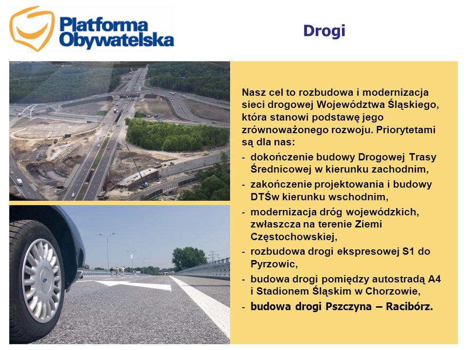 Drogi Nasz cel to rozbudowa i modernizacja sieci drogowej Województwa Śląskiego, która stanowi podstawę jego zrównoważonego rozwoju. Priorytetami są d