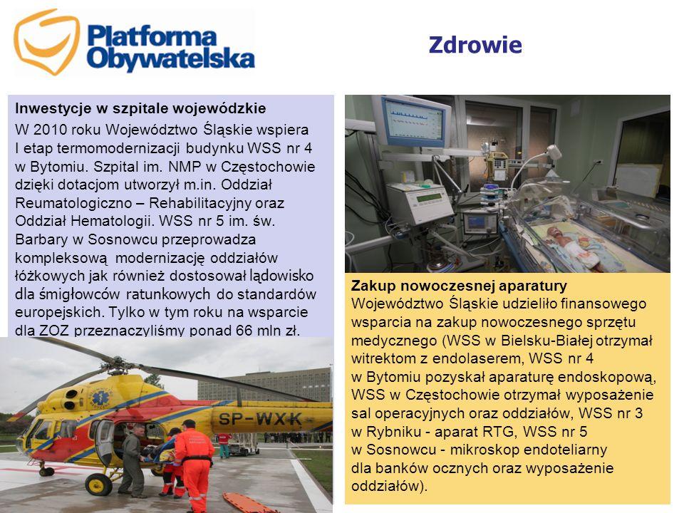Zdrowie Zakup nowoczesnej aparatury Województwo Śląskie udzieliło finansowego wsparcia na zakup nowoczesnego sprzętu medycznego (WSS w Bielsku-Białej otrzymał witrektom z endolaserem, WSS nr 4 w Bytomiu pozyskał aparaturę endoskopową, WSS w Częstochowie otrzymał wyposażenie sal operacyjnych oraz oddziałów, WSS nr 3 w Rybniku - aparat RTG, WSS nr 5 w Sosnowcu - mikroskop endoteliarny dla banków ocznych oraz wyposażenie oddziałów).