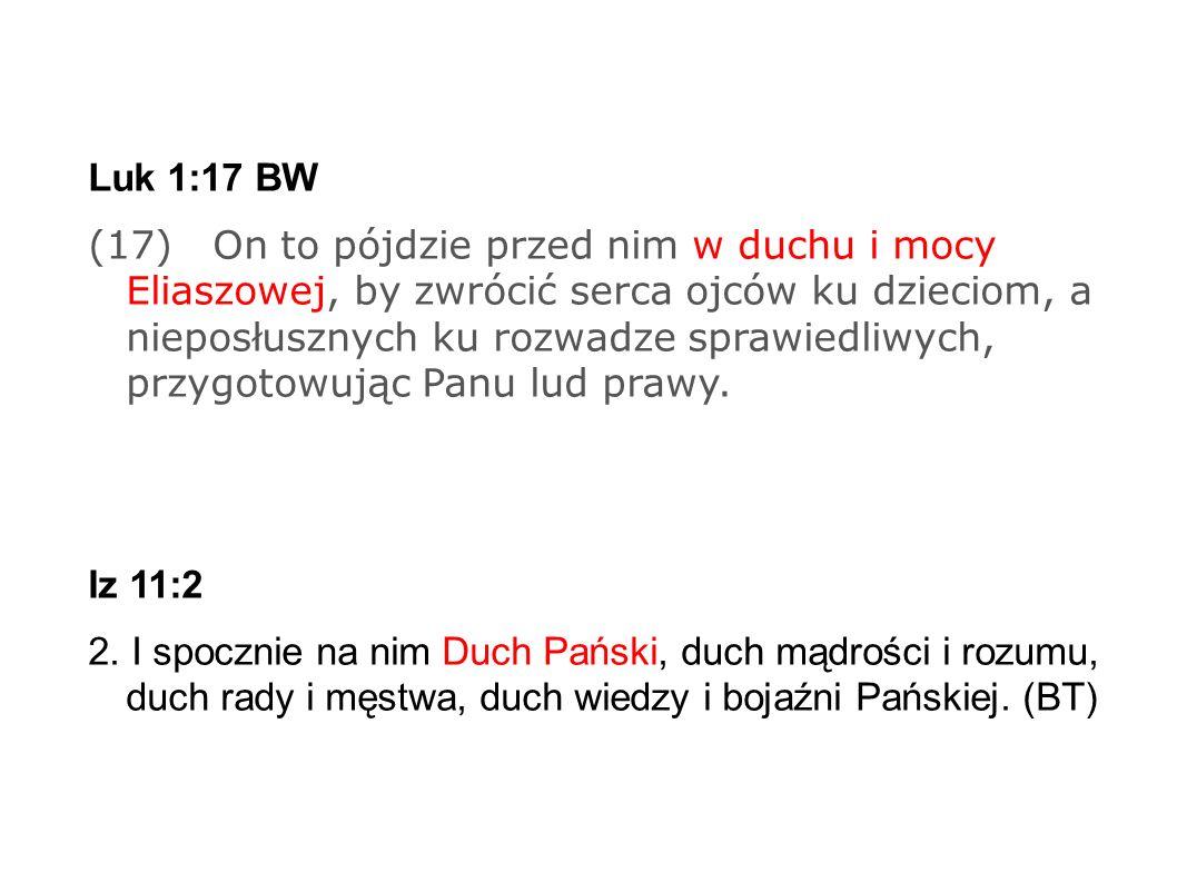 Izj 40:13 BT-2 Kto zdołał zbadać Ducha Jahwe (hebr.