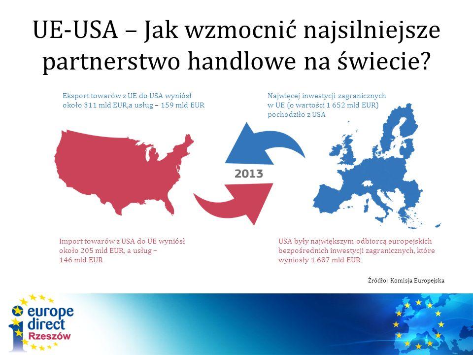 UE-USA – Jak wzmocnić najsilniejsze partnerstwo handlowe na świecie.