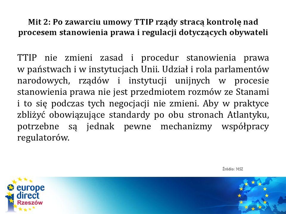 Mit 2: Po zawarciu umowy TTIP rządy stracą kontrolę nad procesem stanowienia prawa i regulacji dotyczących obywateli TTIP nie zmieni zasad i procedur stanowienia prawa w państwach i w instytucjach Unii.